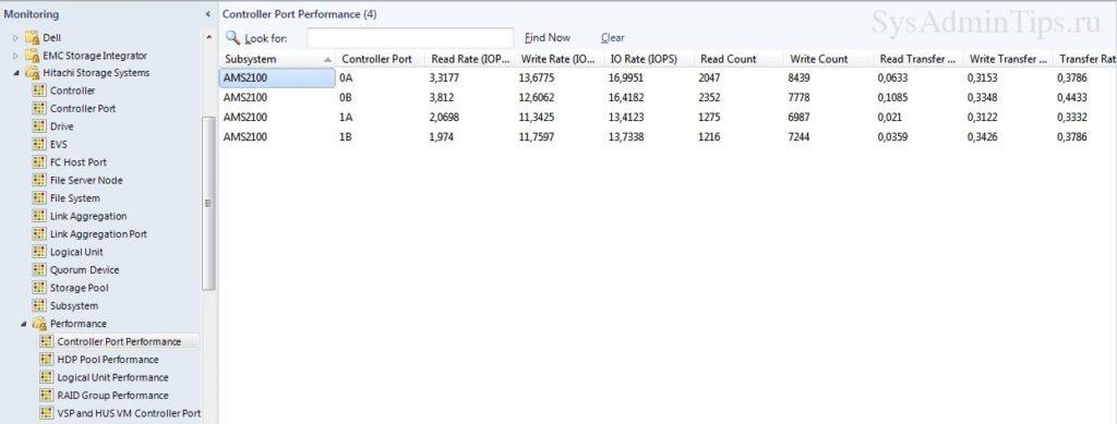Метрики производительности контроллера СХД Hitachi Data Systems в консоли SCOM