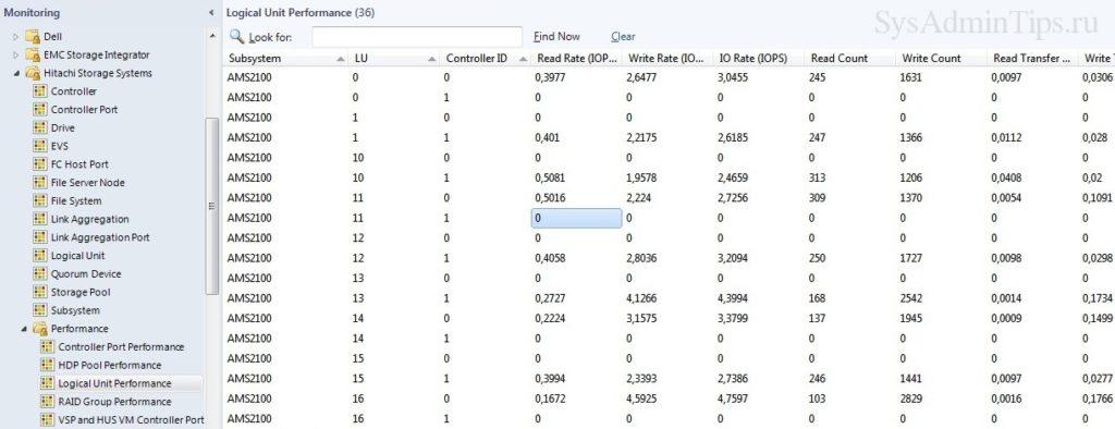 Состояние логических устройст в СХД Hitachi Data Systems в консоли SCOM