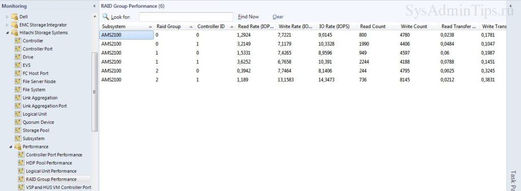 Метрики производительности групп Raid СХД Метрики производительности контроллера СХД Hitachi Data Systems в консоли SCOM в консоли SCOM